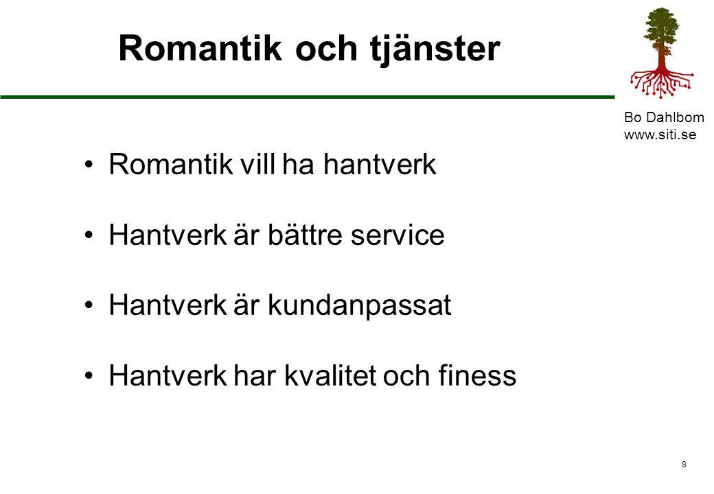 Bo Dahlbom www.siti.se 9 Tjänstesamhället Hantverkssamhälle Industrisamhälle Kontorssamhälle Marknadssamhälle