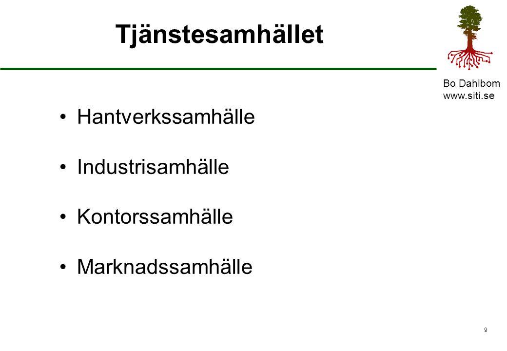 Bo Dahlbom www.siti.se 10 Taxonomi för tjänster Manuella tjänster Intellektuella tjänster Emotionella tjänster Digitala tjänster