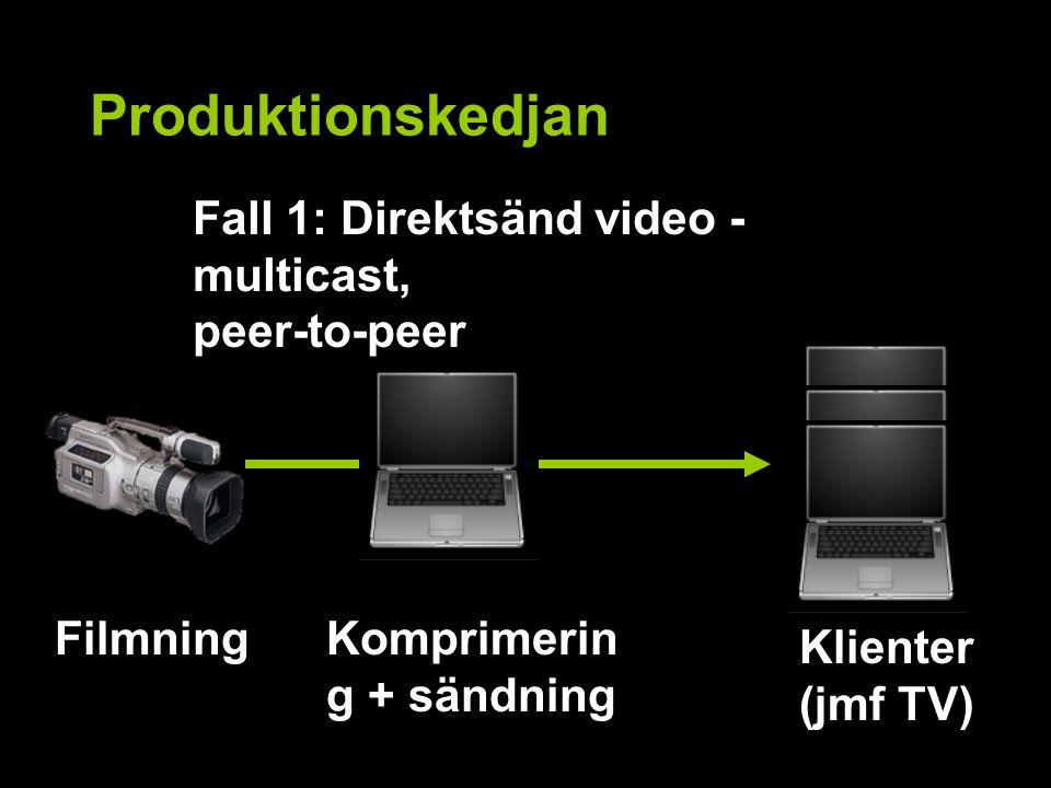 Produktionskedjan Fall 1: Direktsänd video - multicast, peer-to-peer Komprimerin g + sändning Klienter (jmf TV) Filmning