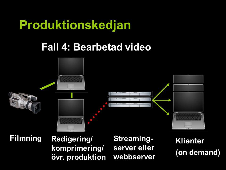 Produktionskedjan Fall 4: Bearbetad video Redigering/ komprimering/ övr.