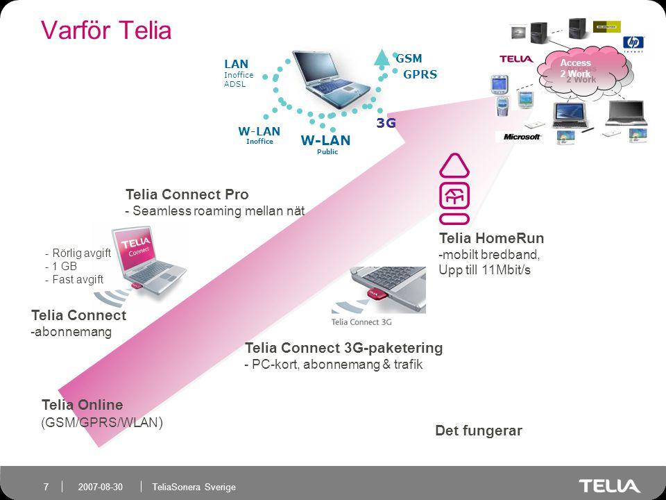 TeliaSonera Sverige 7 2007-08-30 Varför Telia Det fungerar Telia Connect -abonnemang Telia HomeRun -mobilt bredband, Upp till 11Mbit/s Telia Connect Pro - Seamless roaming mellan nät GPRS W-LAN Public GSM 3G LAN Inoffice ADSL W-LAN Inoffice Telia Online (GSM/GPRS/WLAN ) - Rörlig avgift - 1 GB - Fast avgift Telia Connect 3G-paketering - PC-kort, abonnemang & trafik Access 2 Work Access 2 Work