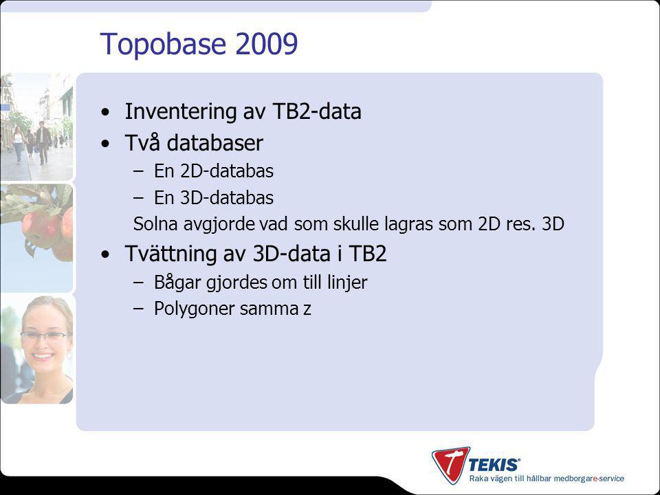 Topobase 2009 Inventering av TB2-data Två databaser –En 2D-databas –En 3D-databas Solna avgjorde vad som skulle lagras som 2D res.