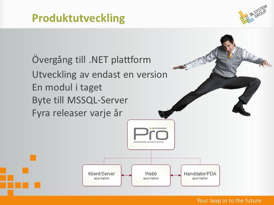 Produktutveckling Övergång till.NET plattform Utveckling av endast en version En modul i taget Byte till MSSQL-Server Fyra releaser varje år Klient/Se
