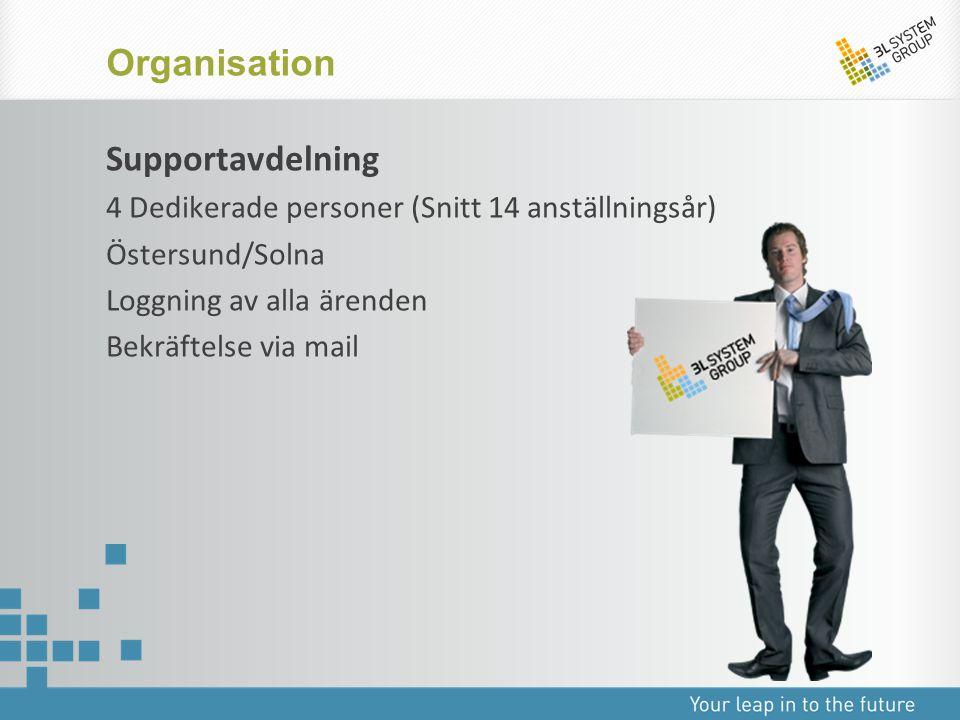 Supportavdelning 4 Dedikerade personer (Snitt 14 anställningsår) Östersund/Solna Loggning av alla ärenden Bekräftelse via mail Organisation