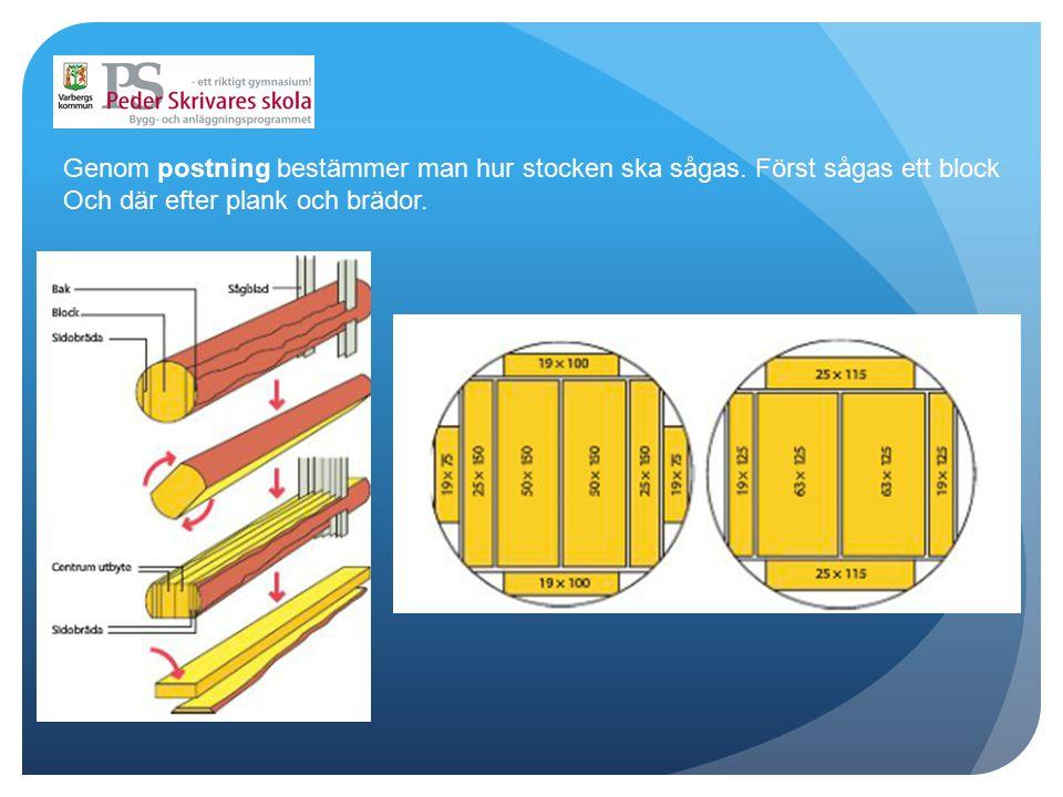 Genom postning bestämmer man hur stocken ska sågas. Först sågas ett block Och där efter plank och brädor.