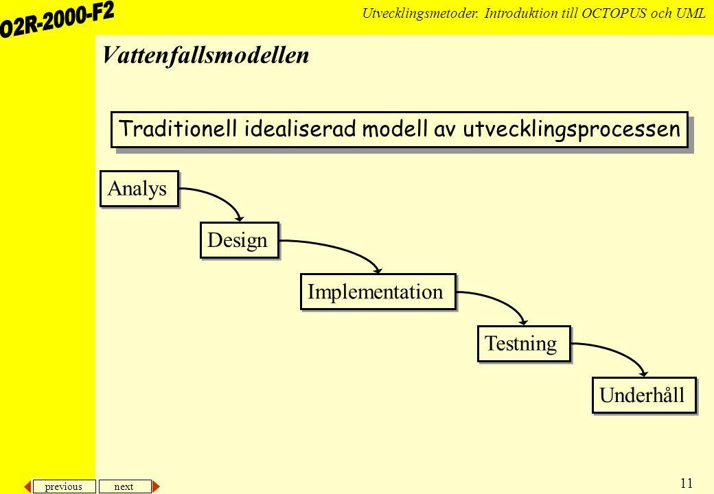 previous next 11 Utvecklingsmetoder.