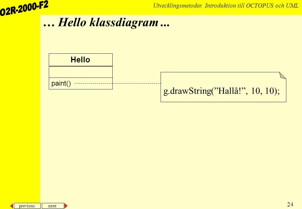 previous next 24 Utvecklingsmetoder.Introduktion till OCTOPUS och UML … Hello klassdiagram...