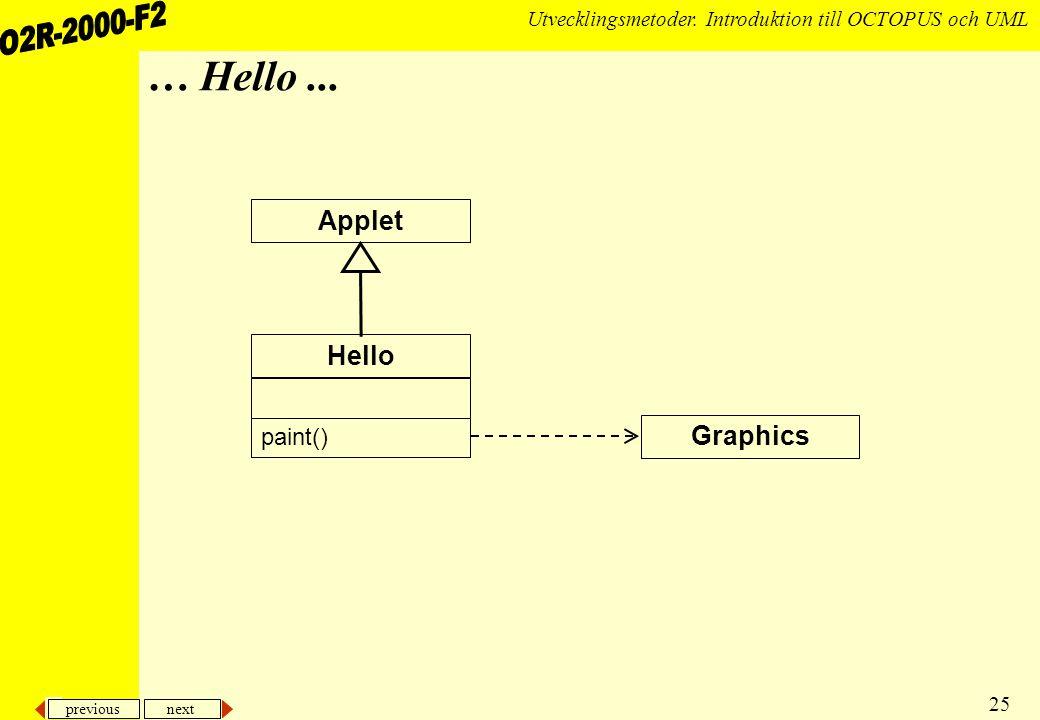 previous next 25 Utvecklingsmetoder.Introduktion till OCTOPUS och UML … Hello...