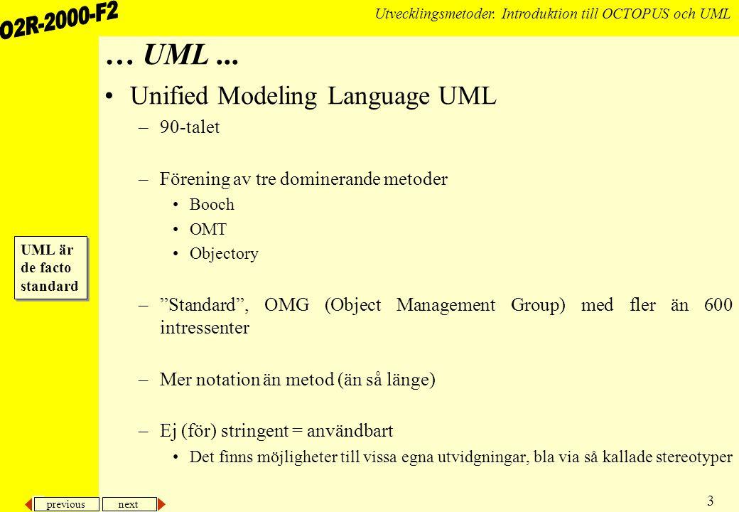 previous next 3 Utvecklingsmetoder.Introduktion till OCTOPUS och UML … UML...