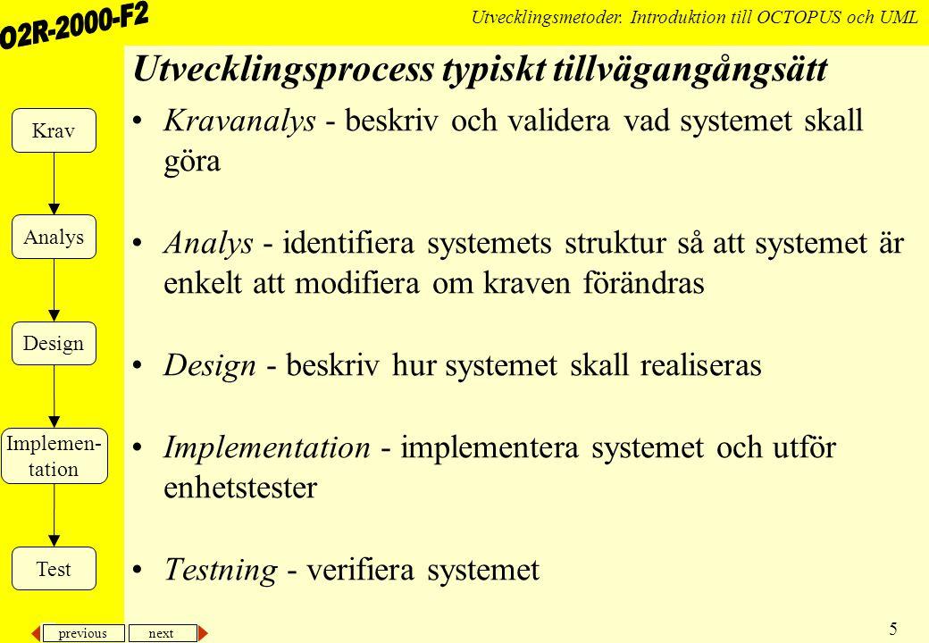 previous next 5 Utvecklingsmetoder.