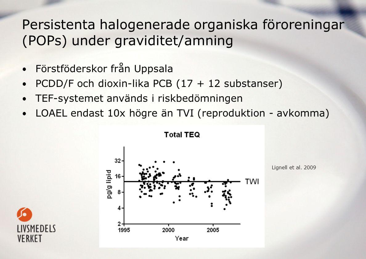 Persistenta halogenerade organiska föroreningar (POPs) under graviditet/amning Förstföderskor från Uppsala PCDD/F och dioxin-lika PCB (17 + 12 substanser) TEF-systemet används i riskbedömningen LOAEL endast 10x högre än TVI (reproduktion - avkomma) Lignell et al.