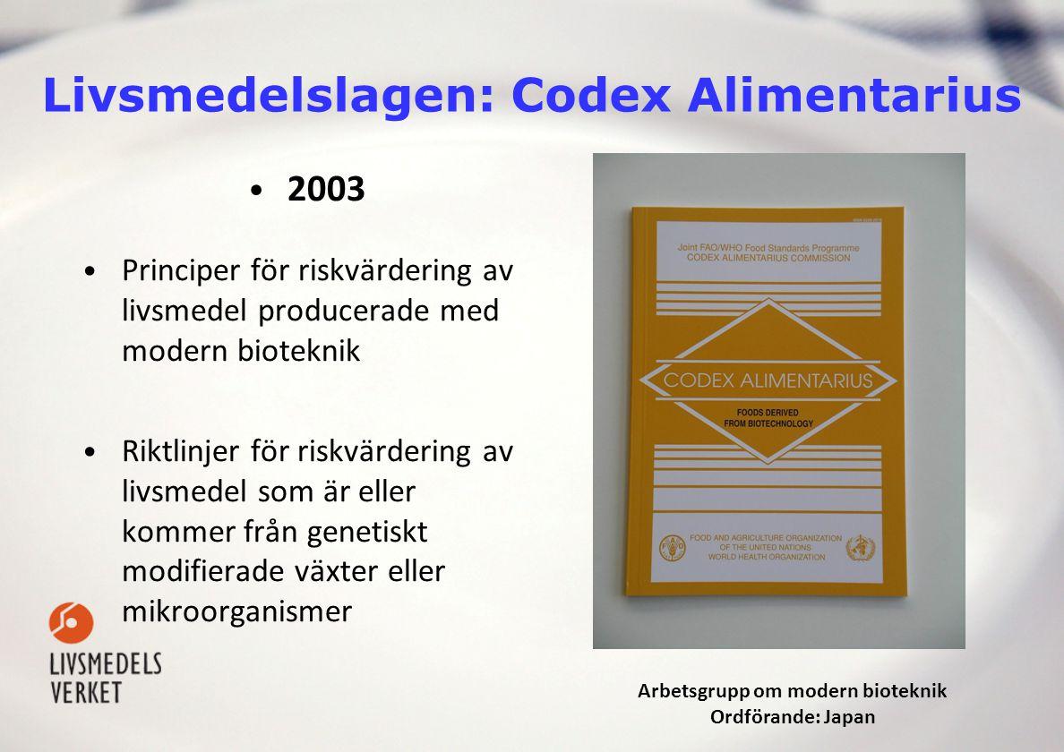Livsmedelslagen: Codex Alimentarius 2003 Principer för riskvärdering av livsmedel producerade med modern bioteknik Riktlinjer för riskvärdering av liv