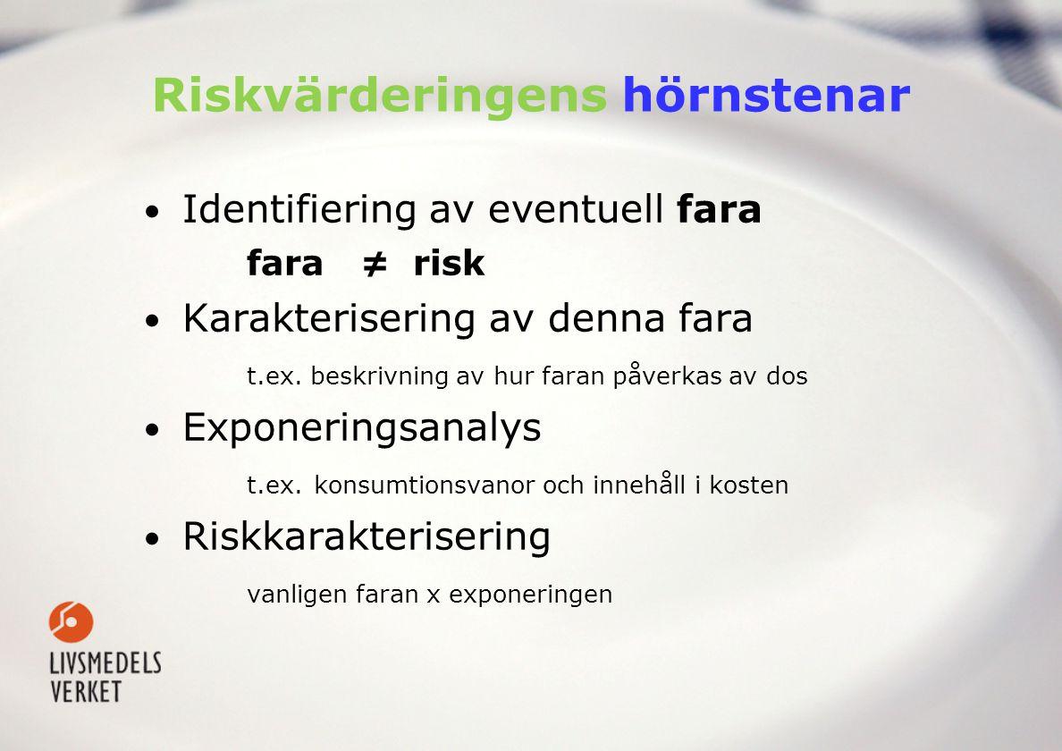Riskvärderingens hörnstenar Identifiering av eventuell fara fara ≠ risk Karakterisering av denna fara t.ex. beskrivning av hur faran påverkas av dos E