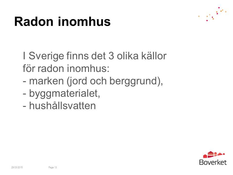 29/03/2015Page 13 Radon inomhus I Sverige finns det 3 olika källor för radon inomhus: - marken (jord och berggrund), - byggmaterialet, - hushållsvatten