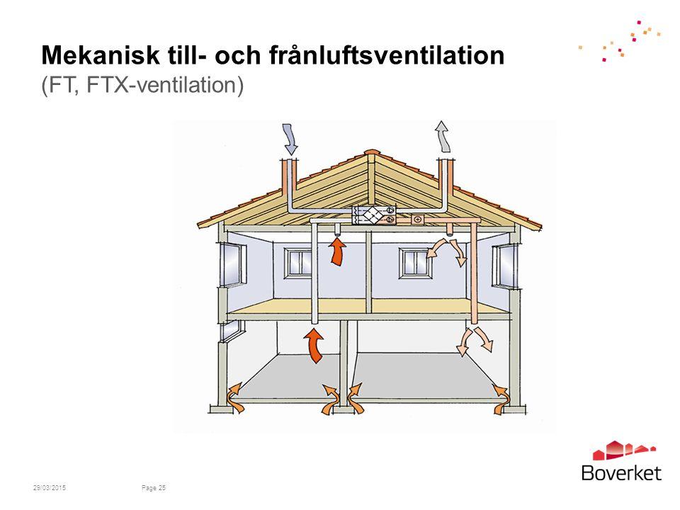 Mekanisk till- och frånluftsventilation (FT, FTX-ventilation) 29/03/2015Page 25