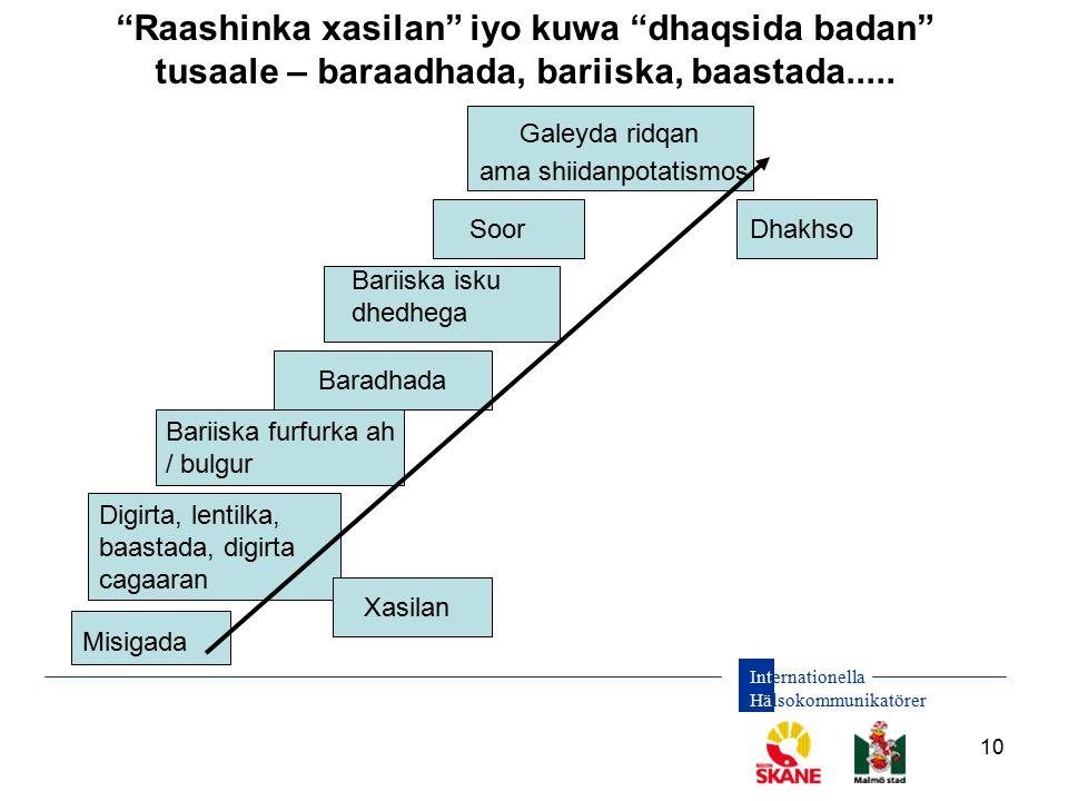 """Internationella Hälsokommunikatörer 10 """"Raashinka xasilan"""" iyo kuwa """"dhaqsida badan"""" tusaale – baraadhada, bariiska, baastada..... Galeyda ridqan ama"""