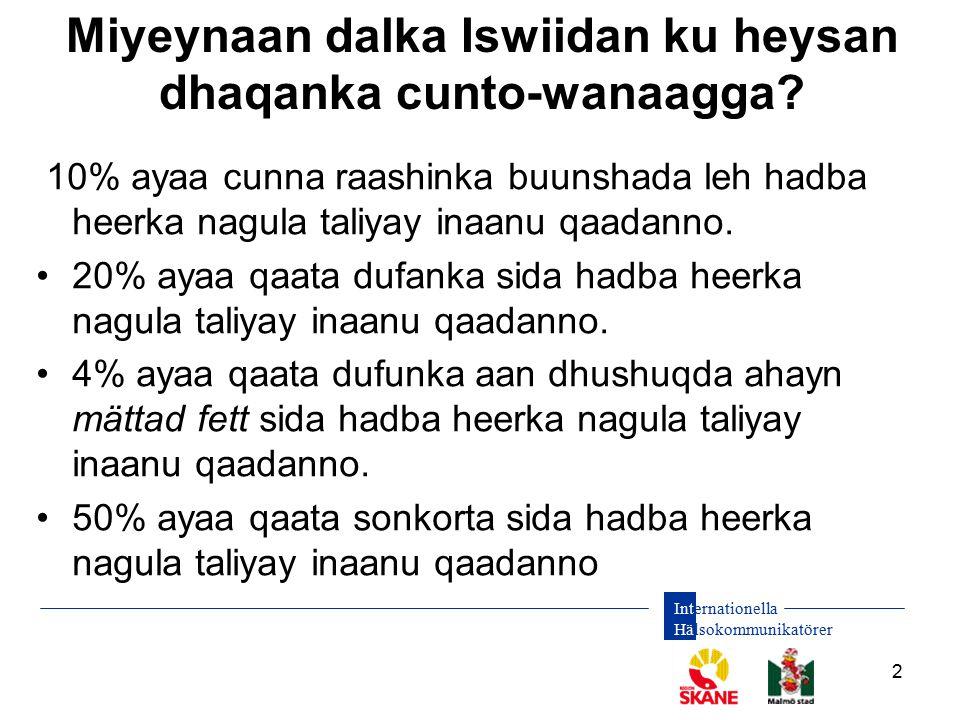Internationella Hälsokommunikatörer 2 Miyeynaan dalka Iswiidan ku heysan dhaqanka cunto-wanaagga? 10% ayaa cunna raashinka buunshada leh hadba heerka