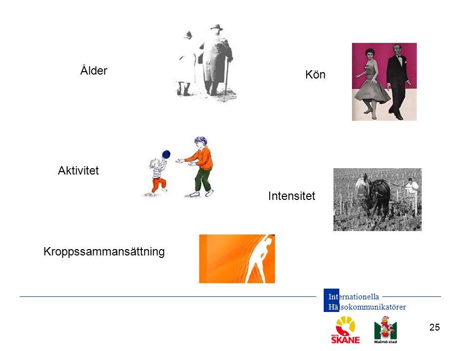 Internationella Hälsokommunikatörer 25 Ålder Kön Kroppssammansättning Aktivitet Intensitet