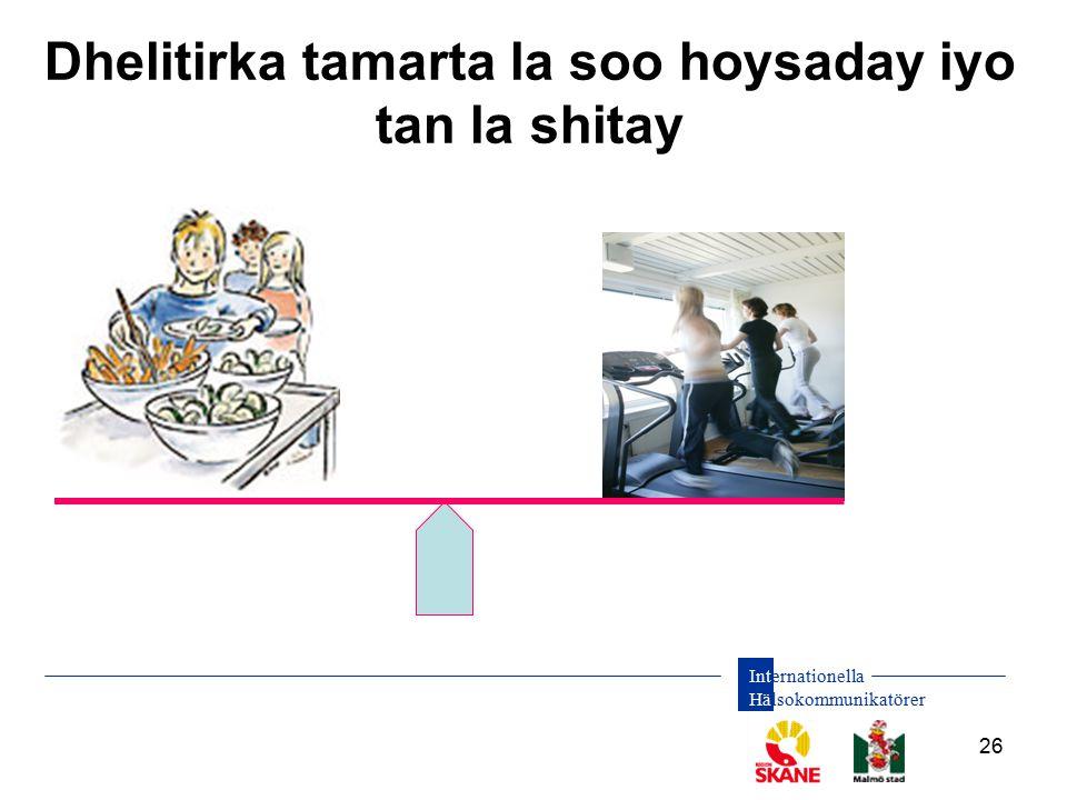 Internationella Hälsokommunikatörer 26 Dhelitirka tamarta la soo hoysaday iyo tan la shitay