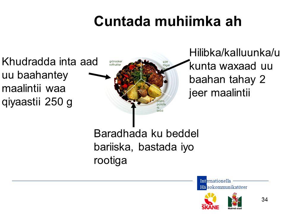 Internationella Hälsokommunikatörer 34 Cuntada muhiimka ah Baradhada ku beddel bariiska, bastada iyo rootiga Khudradda inta aad uu baahantey maalintii