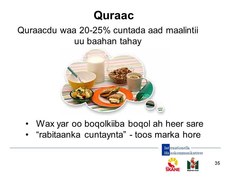 """Internationella Hälsokommunikatörer 35 Quraac Quraacdu waa 20-25% cuntada aad maalintii uu baahan tahay Wax yar oo boqolkiiba boqol ah heer sare """"rabi"""
