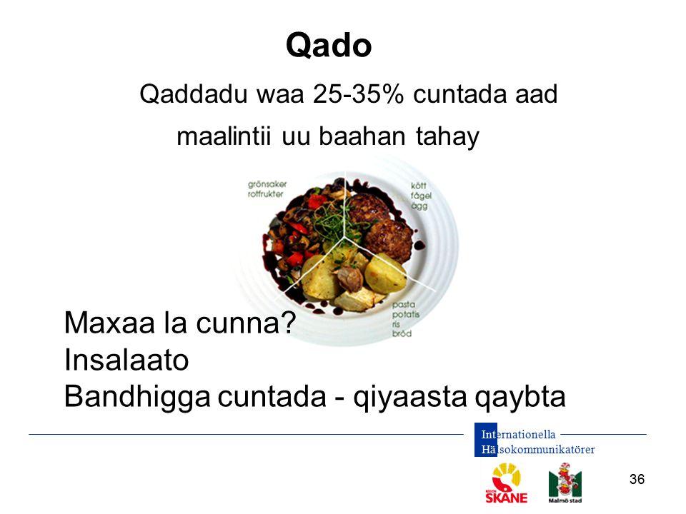 Internationella Hälsokommunikatörer 36 Qado Qaddadu waa 25-35% cuntada aad maalintii uu baahan tahay Maxaa la cunna.