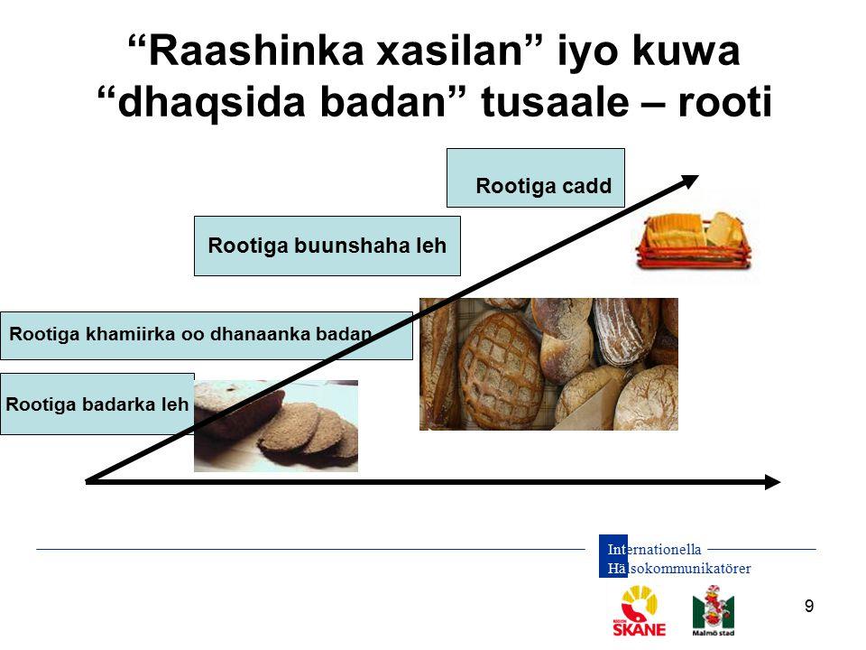 """Internationella Hälsokommunikatörer 9 """"Raashinka xasilan"""" iyo kuwa """"dhaqsida badan"""" tusaale – rooti Rootiga badarka leh Rootiga buunshaha leh Rootiga"""