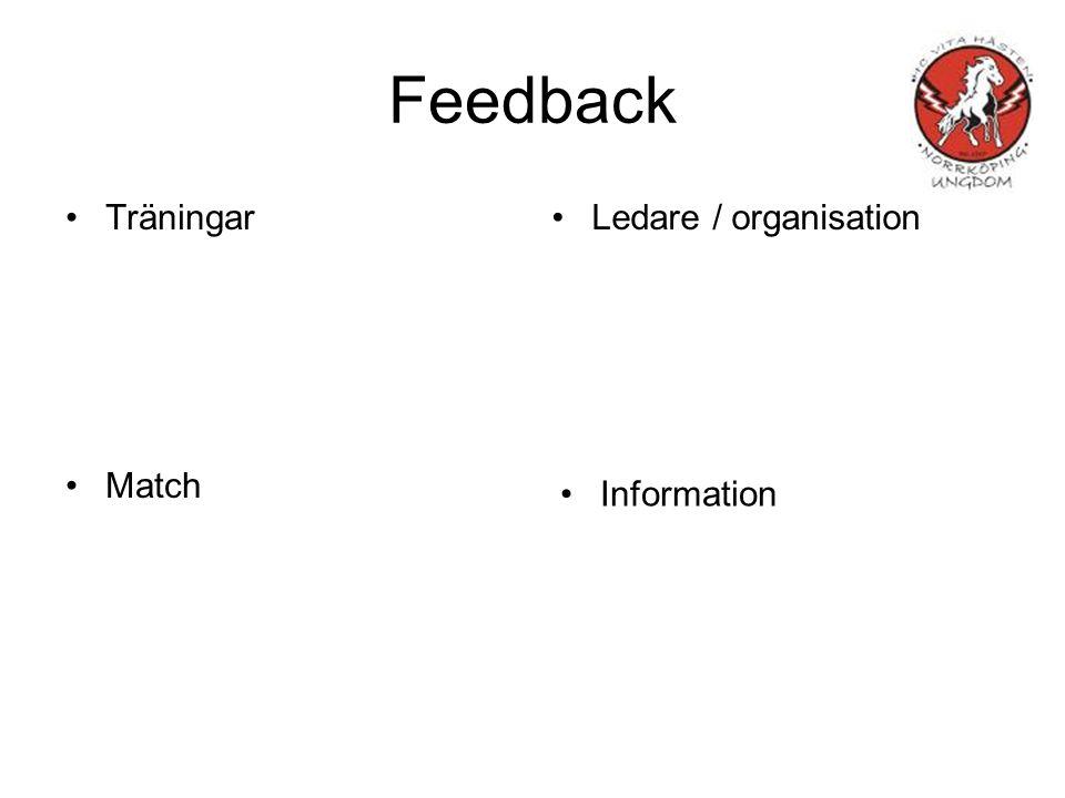 Feedback TräningarLedare / organisation Match Information