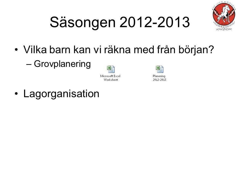 Säsongen 2012-2013 Vilka barn kan vi räkna med från början –Grovplanering Lagorganisation