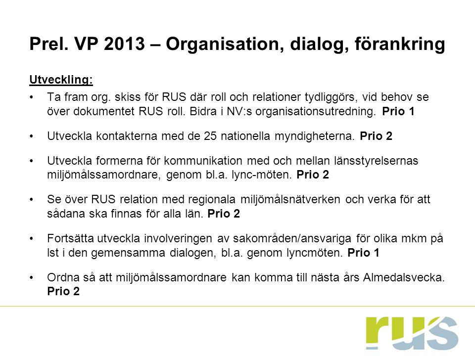 Prel. VP 2013 – Organisation, dialog, förankring Utveckling: Ta fram org. skiss för RUS där roll och relationer tydliggörs, vid behov se över dokument