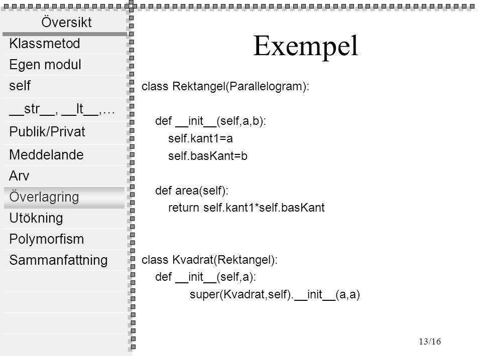 Översikt Klassmetod Egen modul self __str__, __lt__,… Publik/Privat Meddelande Arv Överlagring Utökning Polymorfism Sammanfattning 13/16 Exempel class Rektangel(Parallelogram): def __init__(self,a,b): self.kant1=a self.basKant=b def area(self): return self.kant1*self.basKant class Kvadrat(Rektangel): def __init__(self,a): super(Kvadrat,self).__init__(a,a)