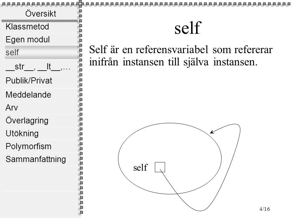 Översikt Klassmetod Egen modul self __str__, __lt__,… Publik/Privat Meddelande Arv Överlagring Utökning Polymorfism Sammanfattning 5/16 metoderna __str__, __lt__… __str__(self) Används om man vill få ut en textrepresentant av ett objekt __lt__, __gt__, __le__, __ge__, __eq__ och __ne__ Används om man vill jämföra två objekt (oftast av samma typ) med följande jämförelse operatorer:, =, == och !=