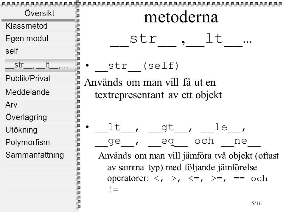 Översikt Klassmetod Egen modul self __str__, __lt__,… Publik/Privat Meddelande Arv Överlagring Utökning Polymorfism Sammanfattning 5/16 metoderna __st