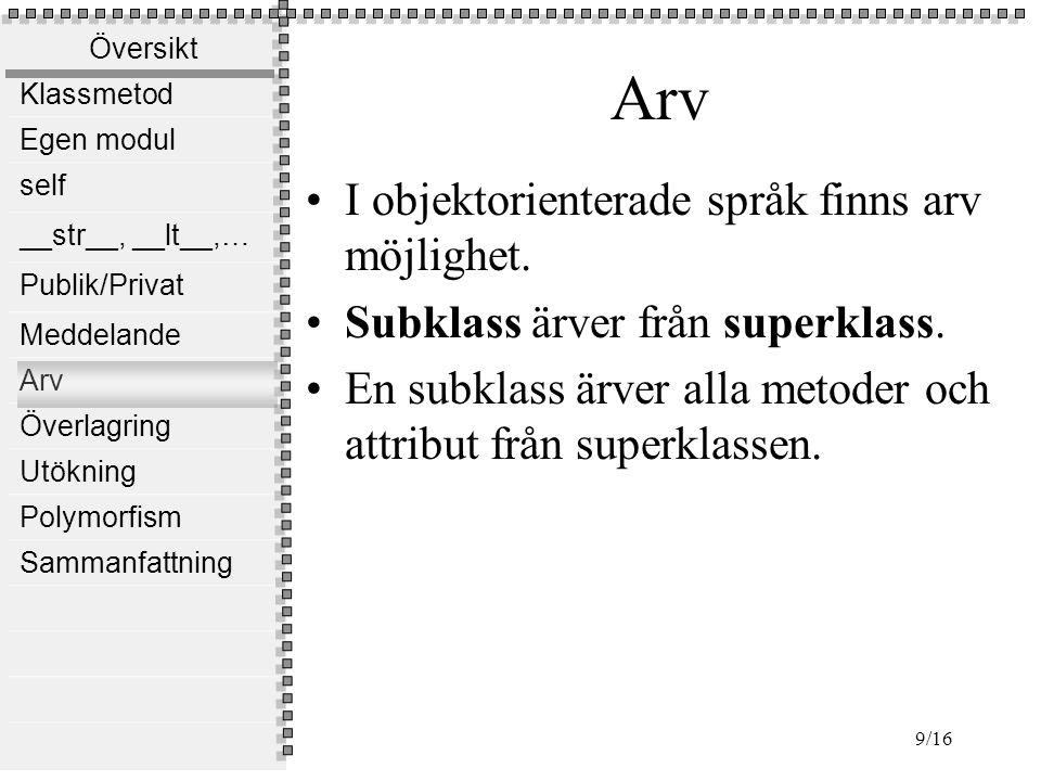 Översikt Klassmetod Egen modul self __str__, __lt__,… Publik/Privat Meddelande Arv Överlagring Utökning Polymorfism Sammanfattning 10/16 Exempel import math class Ellips(object): def __init__(self,a,b): self.lang = a self.kort = b def area(self): return math.pi*self.lang*self.kort class Cirkel(Ellips): def __init__(self,r): super(Cirkel,self).__init__(r,r) def omkrets(self): return 2*math.pi*self.lang
