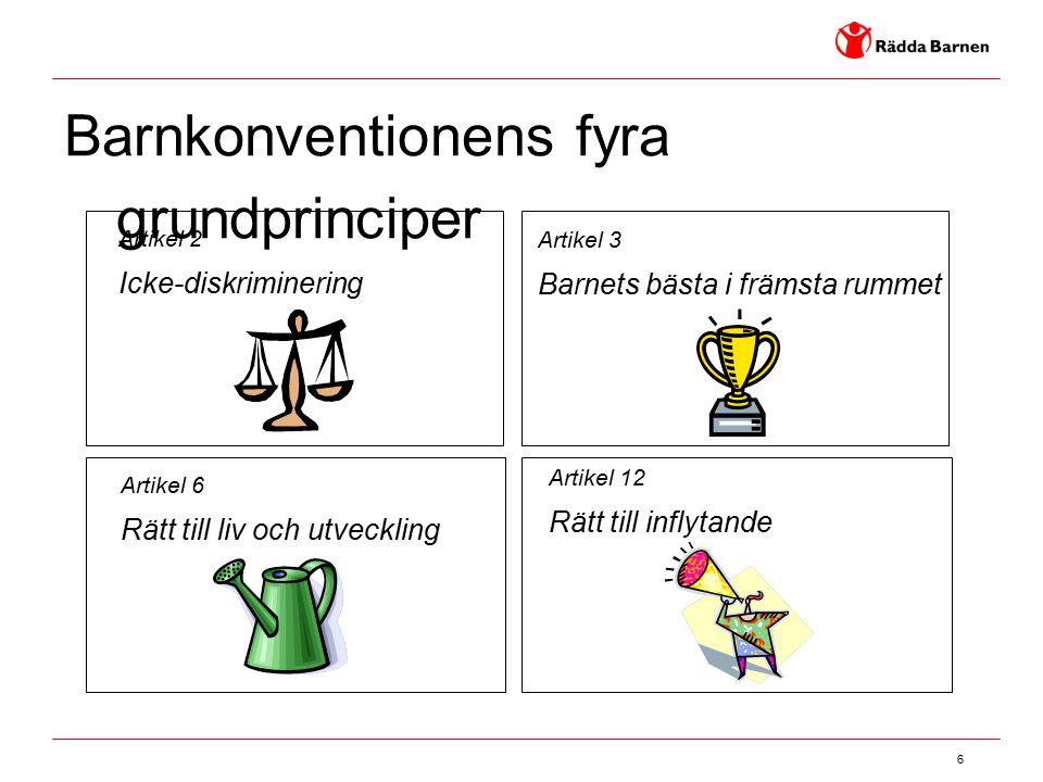 6 Artikel 2 Icke-diskriminering Artikel 3 Barnets bästa i främsta rummet Artikel 6 Rätt till liv och utveckling Artikel 12 Rätt till inflytande Barnko