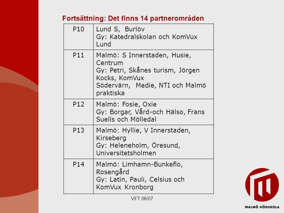 VFT 06/07 7 Fortsättning: Det finns 14 partnerområden P10Lund S, Burlöv Gy: Katedralskolan och KomVux Lund P11Malmö: S Innerstaden, Husie, Centrum Gy: Petri, Skånes turism, Jörgen Kocks, KomVux Södervärn, Medie, NTI och Malmö praktiska P12Malmö: Fosie, Oxie Gy: Borgar, Vård-och Hälso, Frans Suells och Mölledal P13Malmö: Hyllie, V Innerstaden, Kirseberg Gy: Heleneholm, Öresund, Universitetsholmen P14Malmö: Limhamn-Bunkeflo, Rosengård Gy: Latin, Pauli, Celsius och KomVux Kronborg