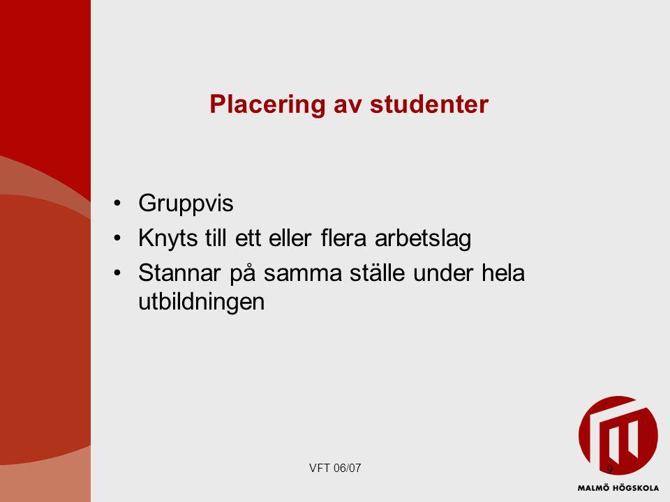 VFT 06/07 9 Placering av studenter Gruppvis Knyts till ett eller flera arbetslag Stannar på samma ställe under hela utbildningen