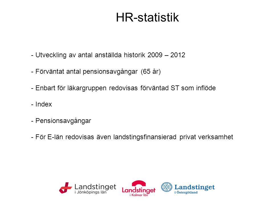 HR-statistik - Utveckling av antal anställda historik 2009 – 2012 - Förväntat antal pensionsavgångar (65 år) - Enbart för läkargruppen redovisas förvä