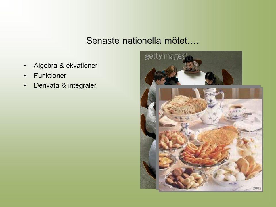 Algebra & ekvationer Funktioner Derivata & integraler Senaste nationella mötet….