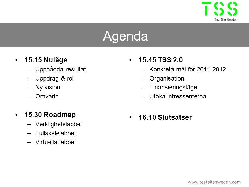 Agenda 15.15 Nuläge –Uppnådda resultat –Uppdrag & roll –Ny vision –Omvärld 15.30 Roadmap –Verklighetslabbet –Fullskalelabbet –Virtuella labbet 15.45 T