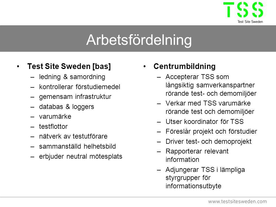 Arbetsfördelning Test Site Sweden [bas] –ledning & samordning –kontrollerar förstudiemedel –gemensam infrastruktur –databas & loggers –varumärke –testflottor –nätverk av testutförare –sammanställd helhetsbild –erbjuder neutral mötesplats Centrumbildning –Accepterar TSS som långsiktig samverkanspartner rörande test- och demomiljöer –Verkar med TSS varumärke rörande test och demomiljöer –Utser koordinator för TSS –Föreslår projekt och förstudier –Driver test- och demoprojekt –Rapporterar relevant information –Adjungerar TSS i lämpliga styrgrupper för informationsutbyte