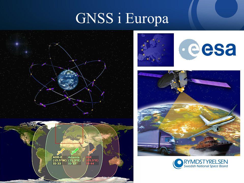 GNSS i Europa
