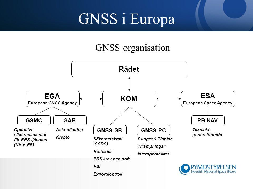 Drift och utveckling EGNOS –Driftsatt (V2.4.0) –RIMS –EuroControl