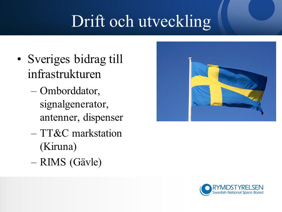 Drift och utveckling Sveriges bidrag till infrastrukturen –Omborddator, signalgenerator, antenner, dispenser –TT&C markstation (Kiruna) –RIMS (Gävle)