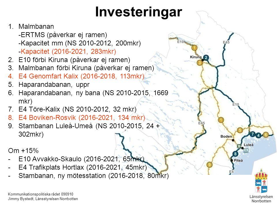 Kommunikationspolitiska rådet 090910 Jimmy Bystedt, Länsstyrelsen Norrbotten Investeringar 1.Malmbanan -ERTMS (påverkar ej ramen) -Kapacitet mm (NS 2010-2012, 200mkr) -Kapacitet (2016-2021, 283mkr) 2.E10 förbi Kiruna (påverkar ej ramen) 3.Malmbanan förbi Kiruna (påverkar ej ramen) 4.E4 Genomfart Kalix (2016-2018, 113mkr) 5.Haparandabanan, uppr 6.Haparandabanan, ny bana (NS 2010-2015, 1669 mkr) 7.E4 Töre-Kalix (NS 2010-2012, 32 mkr) 8.E4 Boviken-Rosvik (2016-2021, 134 mkr) 9.Stambanan Luleå-Umeå (NS 2010-2015, 24 + 302mkr) Om +15% -E10 Avvakko-Skaulo (2016-2021, 65mkr) -E4 Trafikplats Hortlax (2016-2021, 45mkr) -Stambanan, ny mötesstation (2016-2018, 80mkr)
