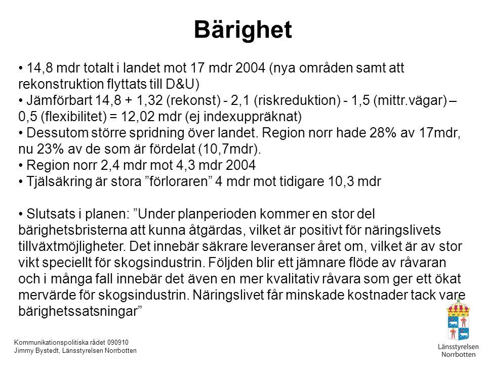 Kommunikationspolitiska rådet 090910 Jimmy Bystedt, Länsstyrelsen Norrbotten Bärighet 14,8 mdr totalt i landet mot 17 mdr 2004 (nya områden samt att r