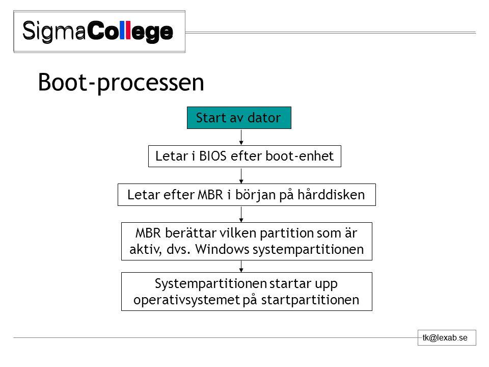 tk@lexab.se Boot-processen Start av dator Letar i BIOS efter boot-enhet Letar efter MBR i början på hårddisken MBR berättar vilken partition som är aktiv, dvs.