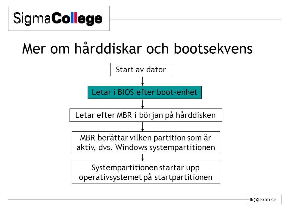 tk@lexab.se Mer om hårddiskar och bootsekvens Start av dator Letar i BIOS efter boot-enhet Letar efter MBR i början på hårddisken MBR berättar vilken partition som är aktiv, dvs.