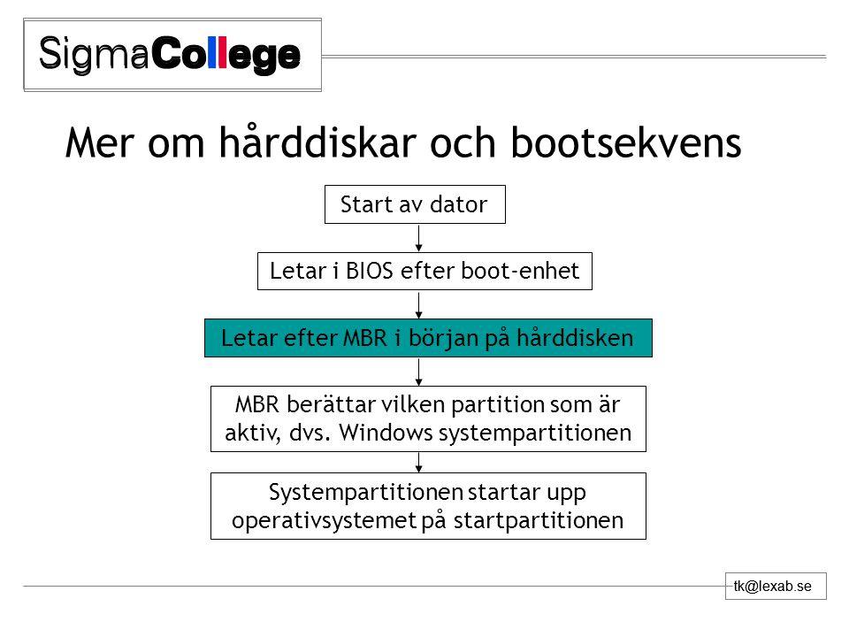 tk@lexab.se Mer om hårddiskar och bootsekvens Start av dator Letar i BIOS efter boot-enhet Letar efter MBR i början på hårddisken MBR berättar vilken