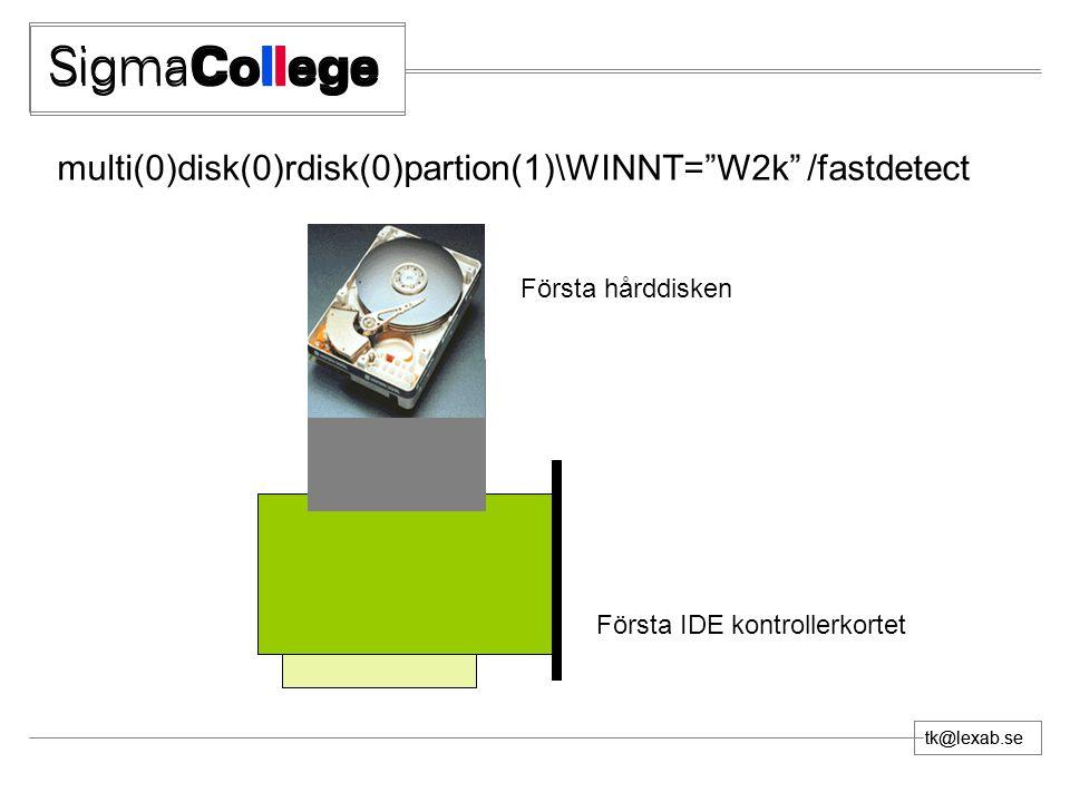 tk@lexab.se multi(0)disk(0)rdisk(0)partion(1)\WINNT= W2k /fastdetect Första IDE kontrollerkortet Första hårddisken